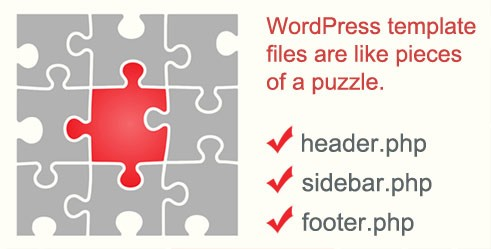WordPress template files are like puzzle pieces