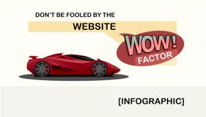 website wow factor title