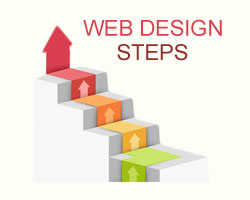 8 web design steps